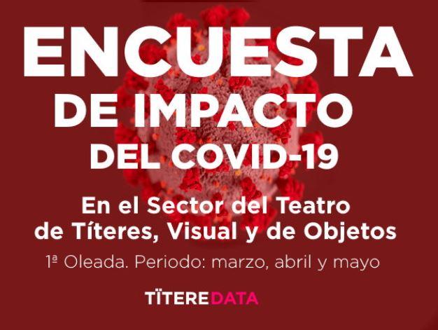 2da encuesta sobre el impacto de la COVID-19 en el sector del teatro de Títeres, visual y de objetos. Publicado el resumen del Estudio sobre el Sector